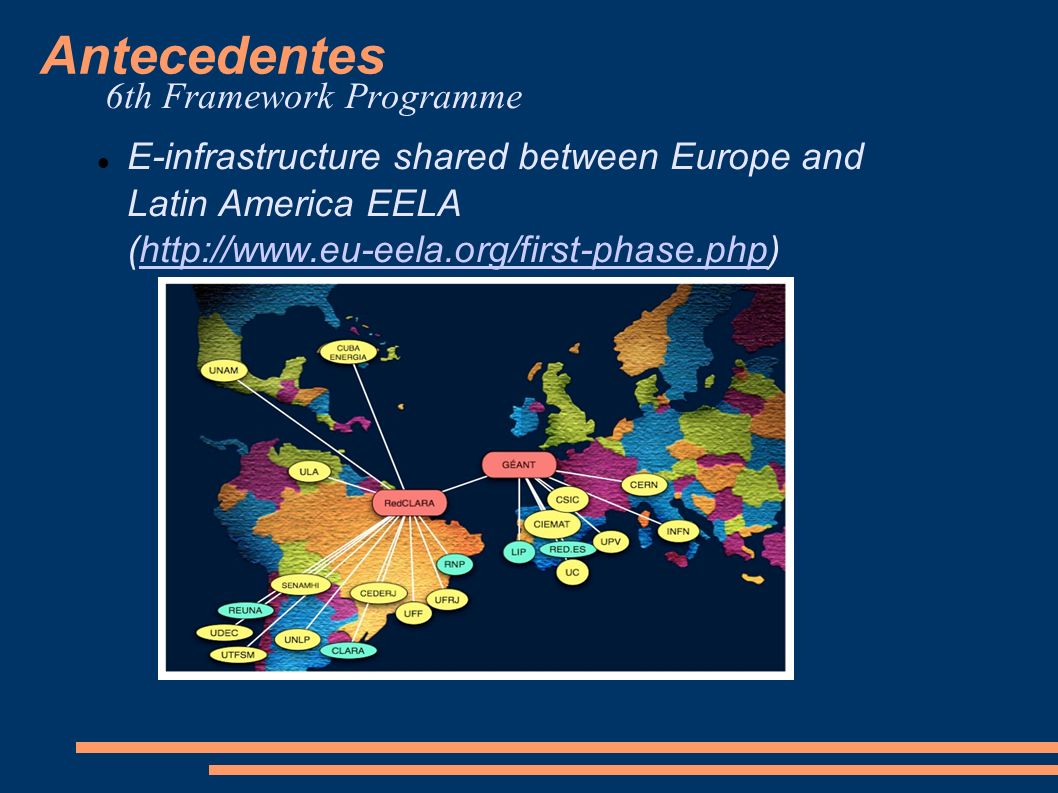 Antecedentes 6th Framework Programme
