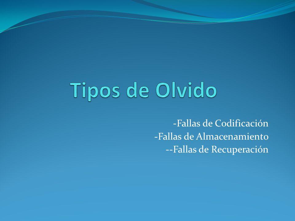 Tipos de Olvido -Fallas de Codificación -Fallas de Almacenamiento