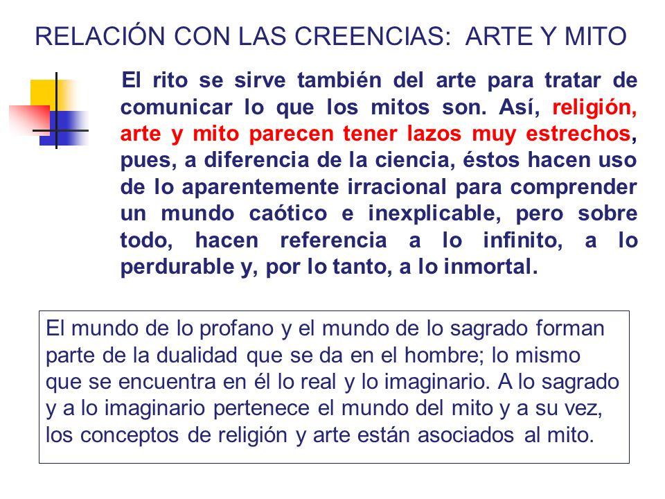 RELACIÓN CON LAS CREENCIAS: ARTE Y MITO