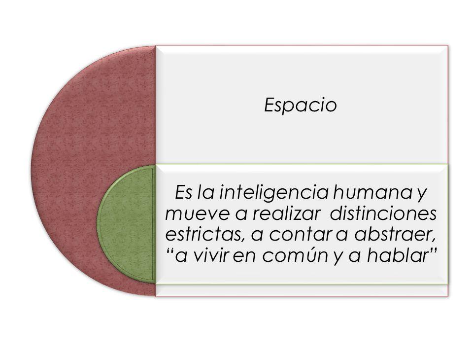 Espacio Es la inteligencia humana y mueve a realizar distinciones estrictas, a contar a abstraer, a vivir en común y a hablar