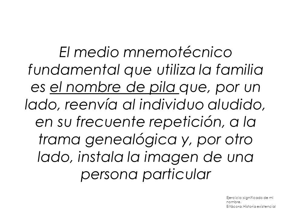 El medio mnemotécnico fundamental que utiliza la familia es el nombre de pila que, por un lado, reenvía al individuo aludido, en su frecuente repetición, a la trama genealógica y, por otro lado, instala la imagen de una persona particular