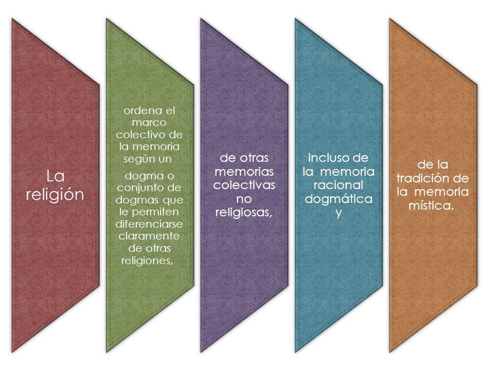 La religión ordena el marco colectivo de la memoria según un