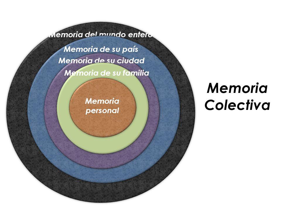 Memoria del mundo entero