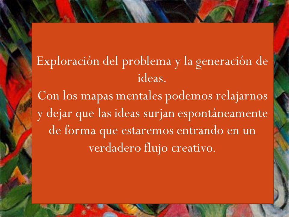 Exploración del problema y la generación de ideas.