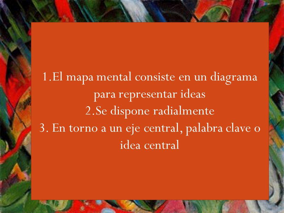 Guiri,,,, 1.El mapa mental consiste en un diagrama para representar ideas. 2.Se dispone radialmente.