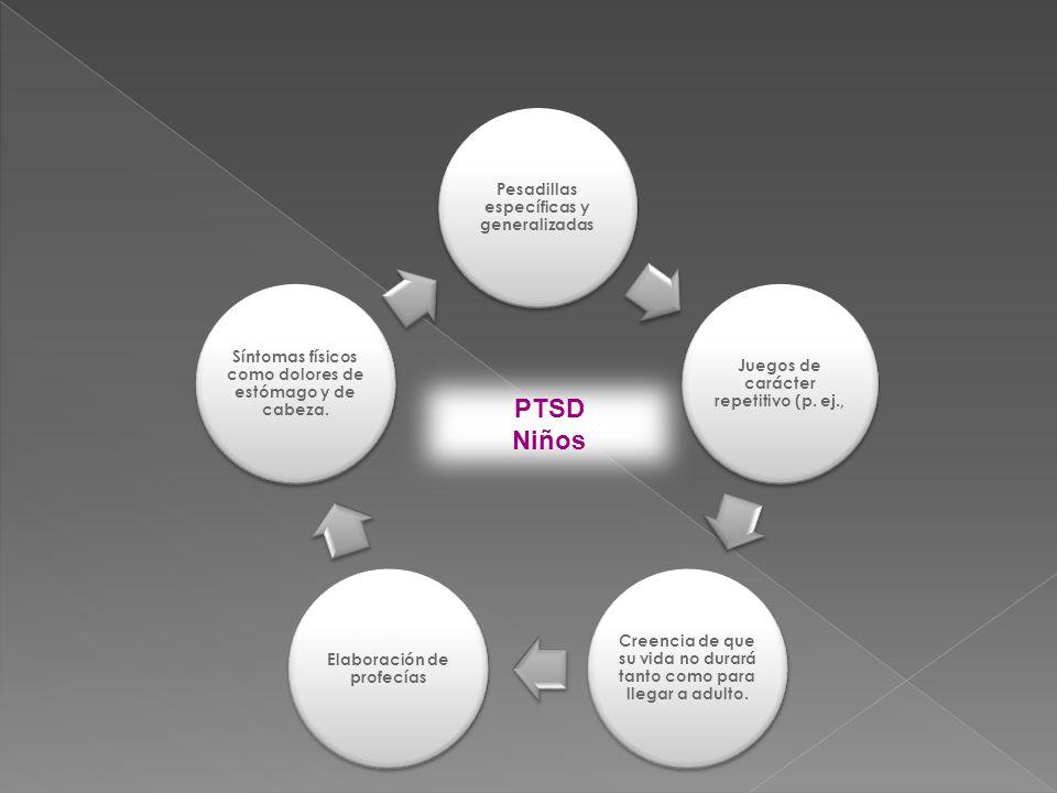 PTSD Culpa Evitación de Eds asociados al acontecimiento