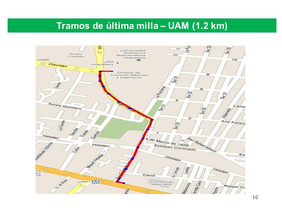 Tramos de última milla – UAM (1.2 km)