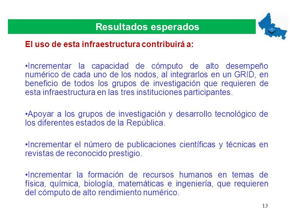 Resultados esperados El uso de esta infraestructura contribuirá a: