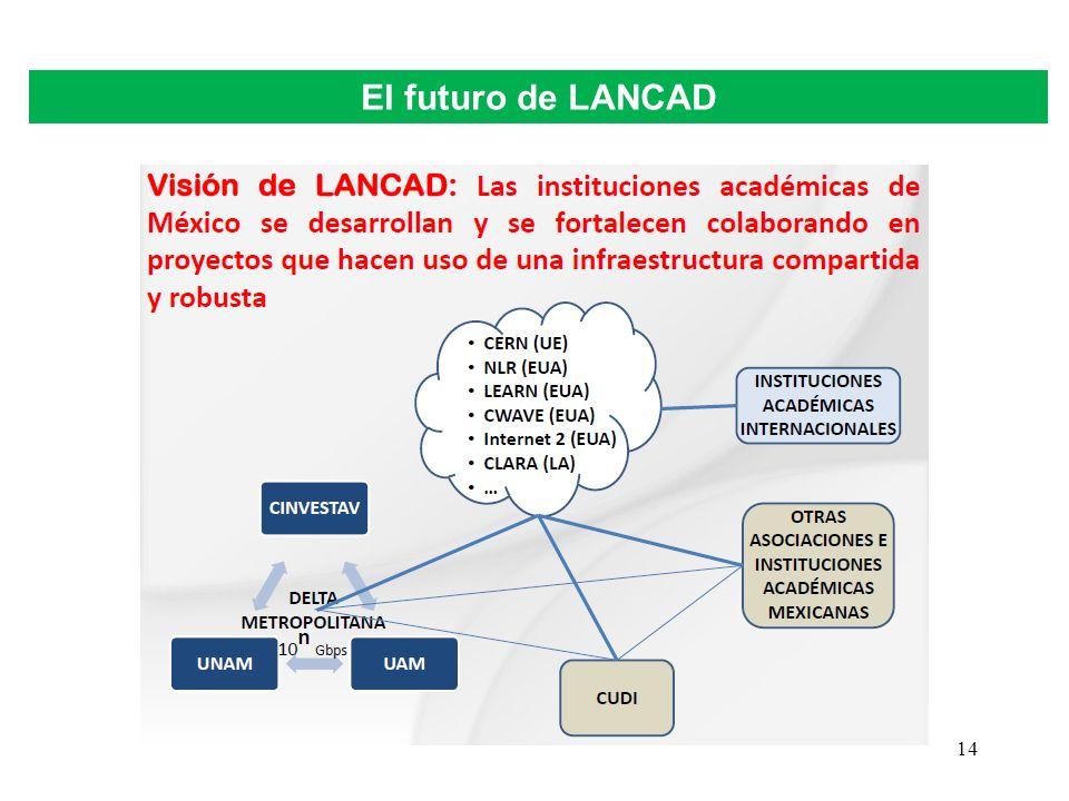 El futuro de LANCAD 14