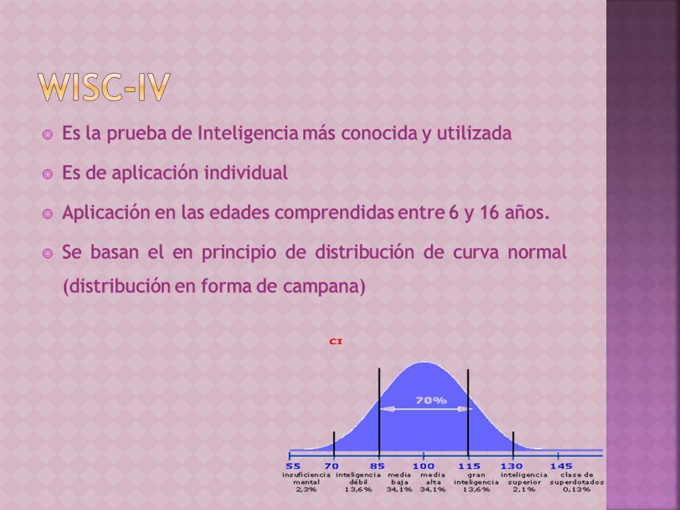 WISC-IV Es la prueba de Inteligencia más conocida y utilizada