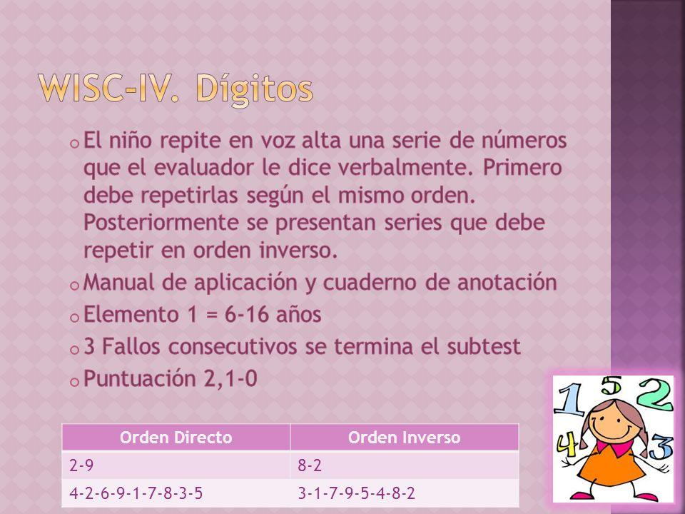 WISC-IV. Dígitos