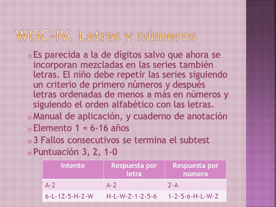 WISC-IV. Letras y números