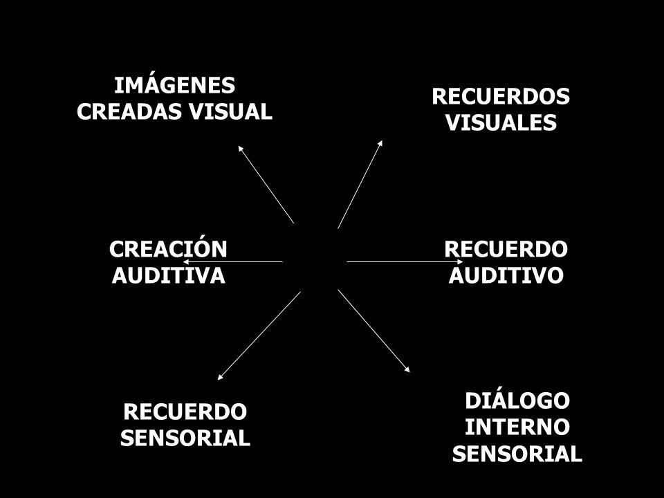 IMÁGENES CREADAS VISUAL DIÁLOGO INTERNO SENSORIAL