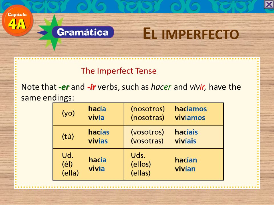 El imperfecto The Imperfect Tense