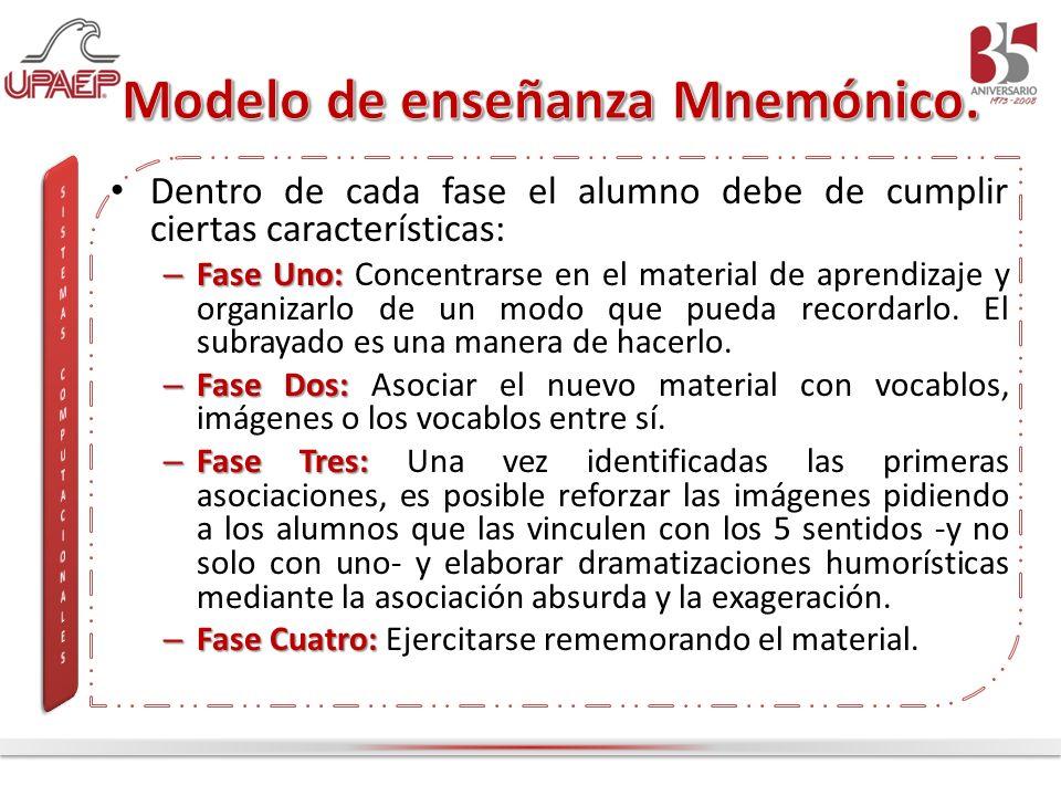 Modelo de enseñanza Mnemónico.