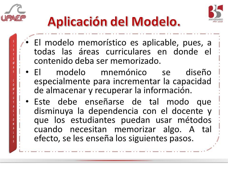 Aplicación del Modelo. El modelo memorístico es aplicable, pues, a todas las áreas curriculares en donde el contenido deba ser memorizado.