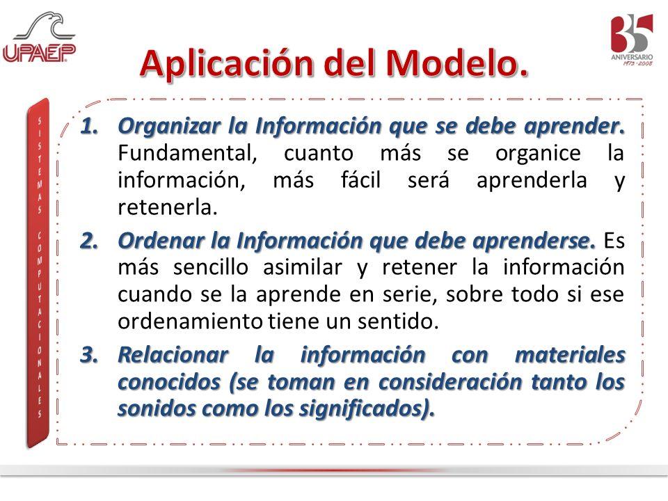 Aplicación del Modelo.