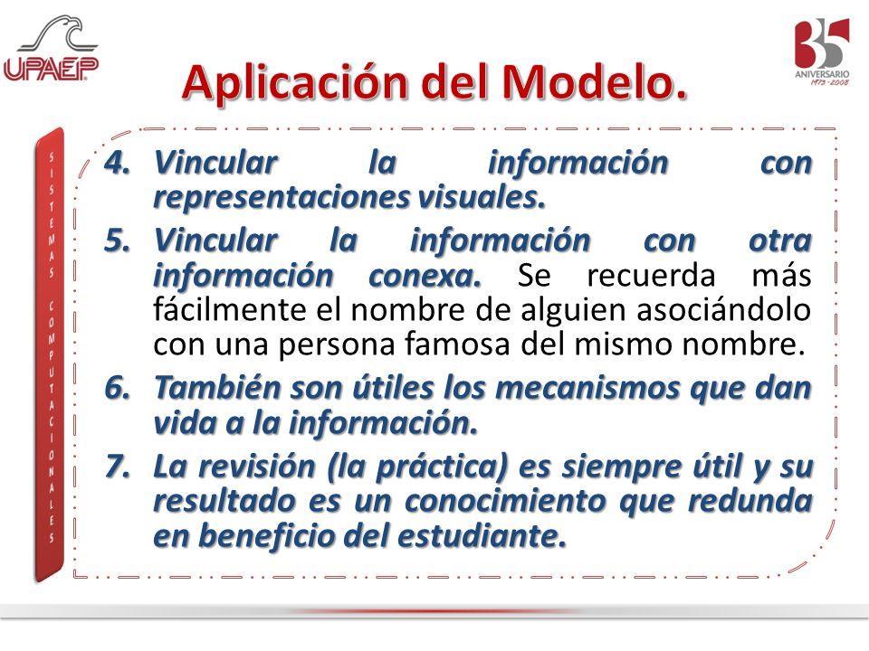 Aplicación del Modelo. Vincular la información con representaciones visuales.