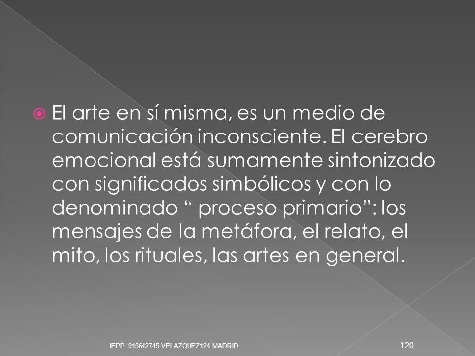 El arte en sí misma, es un medio de comunicación inconsciente