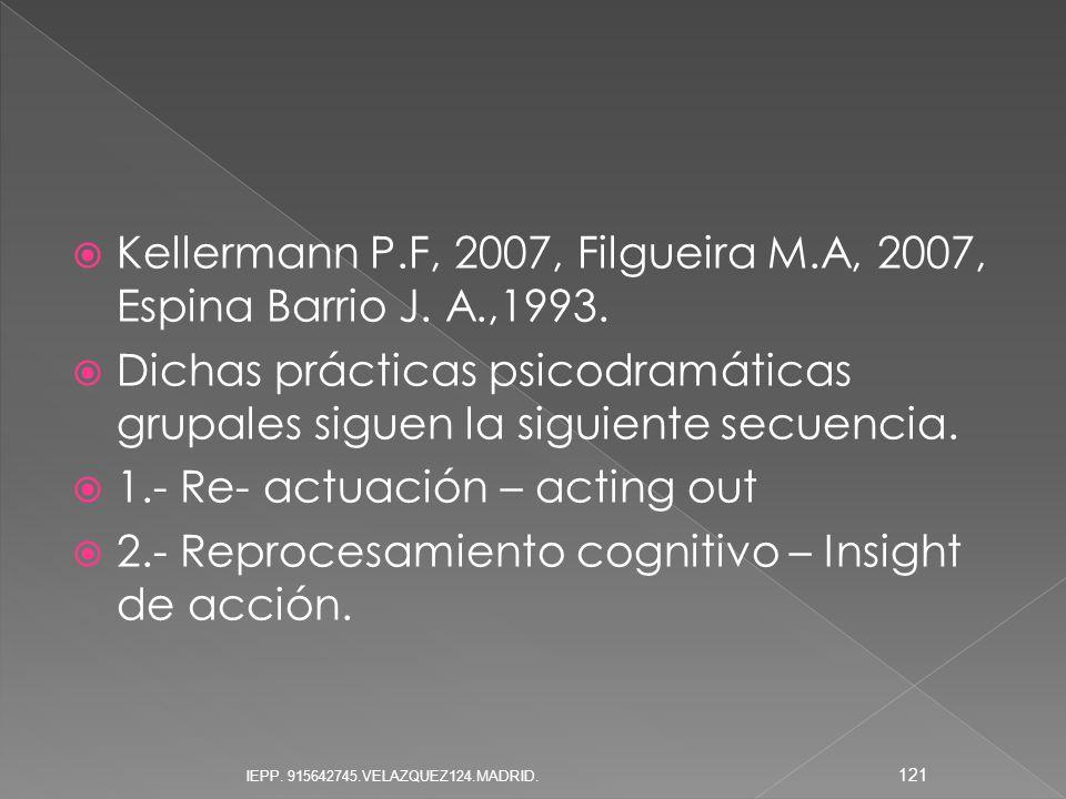 Kellermann P.F, 2007, Filgueira M.A, 2007, Espina Barrio J. A.,1993.