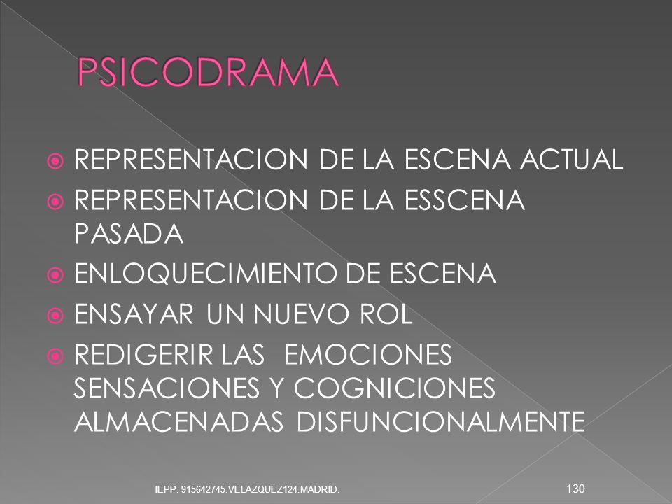 PSICODRAMA REPRESENTACION DE LA ESCENA ACTUAL