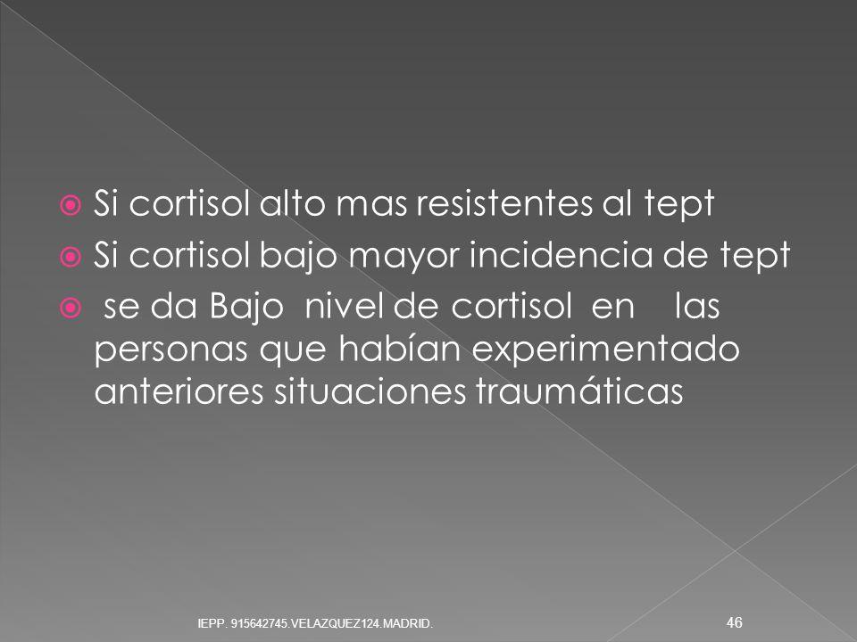 Si cortisol alto mas resistentes al tept