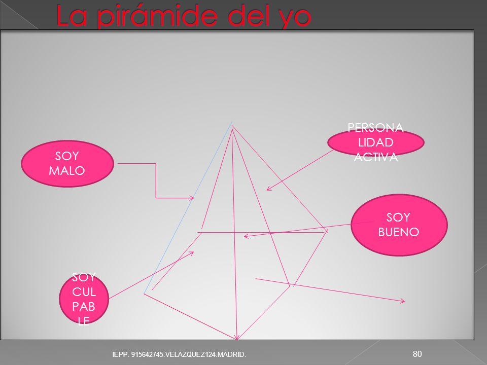 La pirámide del yo PERSONALIDAD ACTIVA SOY MALO SOY BUENO SOY CULPABLE