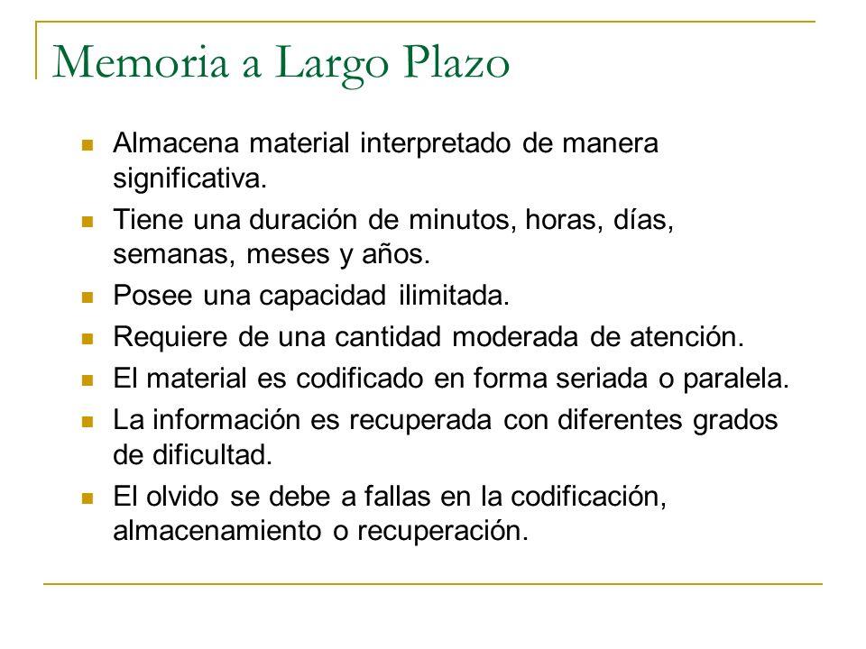 Memoria a Largo Plazo Almacena material interpretado de manera significativa. Tiene una duración de minutos, horas, días, semanas, meses y años.