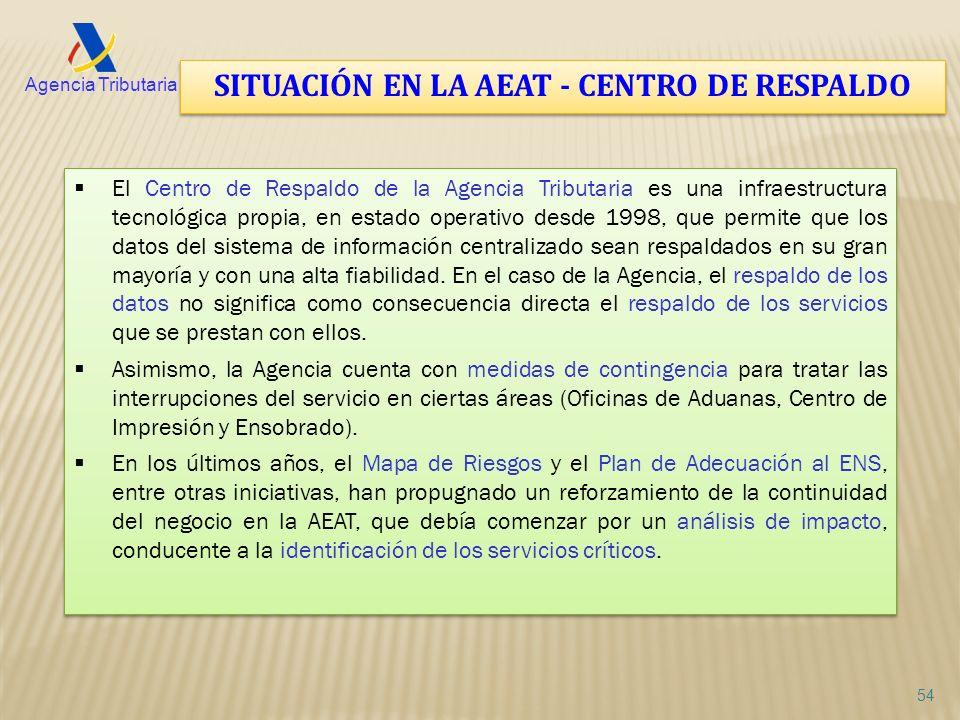 La gesti n de riesgos en la aeat antecedentes ppt descargar - Oficinas de la agencia tributaria ...