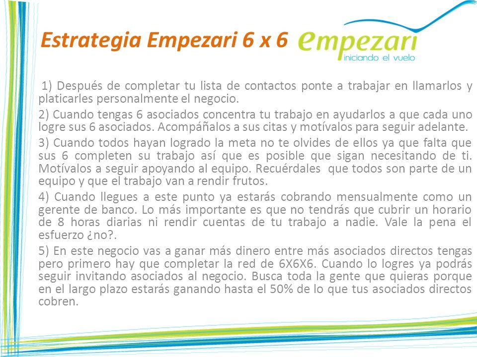 Estrategia Empezari 6 x 6 1) Después de completar tu lista de contactos ponte a trabajar en llamarlos y platicarles personalmente el negocio.