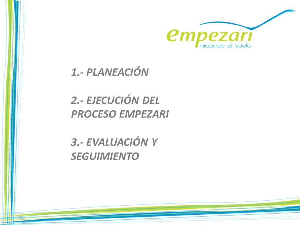 1.- PLANEACIÓN 2.- EJECUCIÓN DEL PROCESO EMPEZARI 3.- EVALUACIÓN Y SEGUIMIENTO