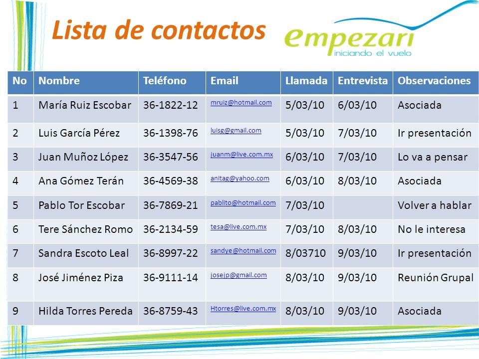 Lista de contactos Hi No Nombre Teléfono Email Llamada Entrevista