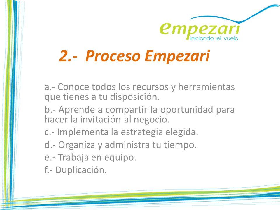 2.- Proceso Empezaria.- Conoce todos los recursos y herramientas que tienes a tu disposición.