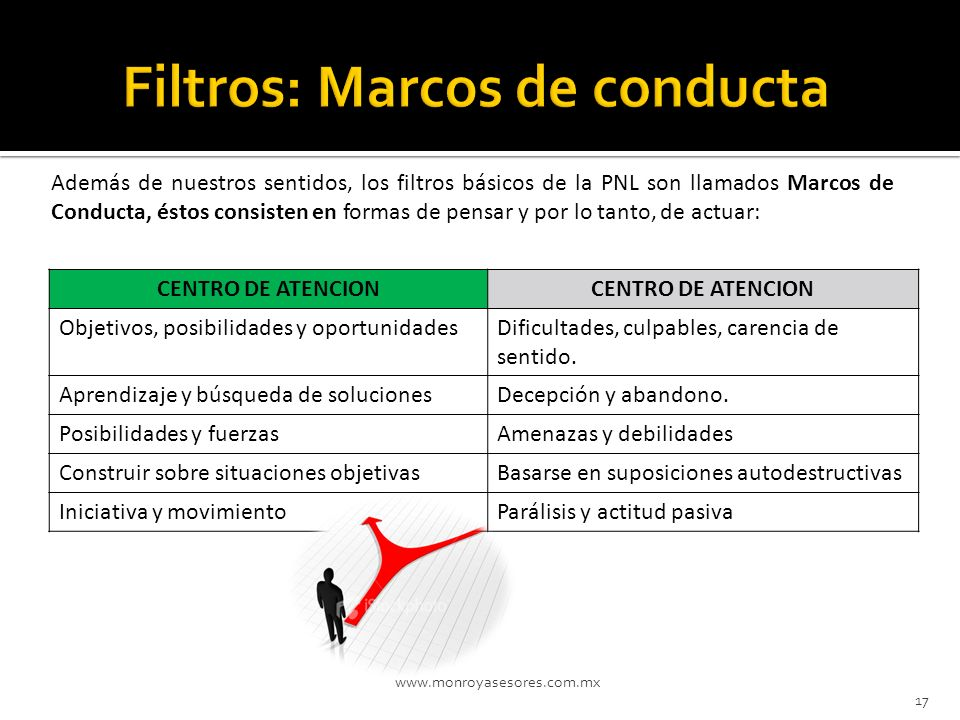 Filtros: Marcos de conducta