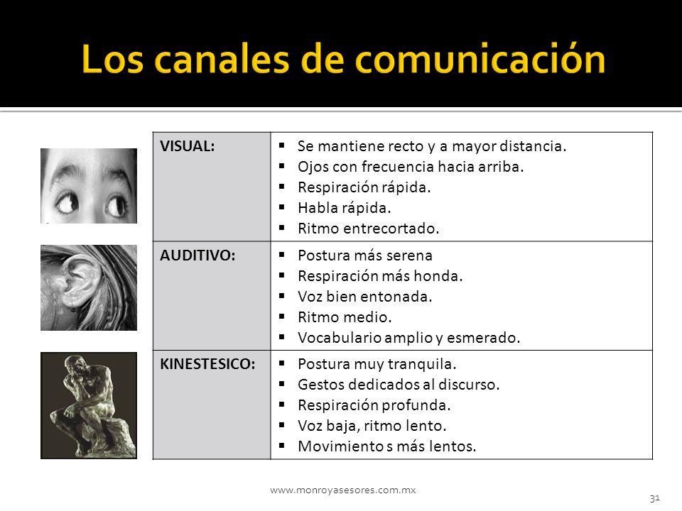 Los canales de comunicación