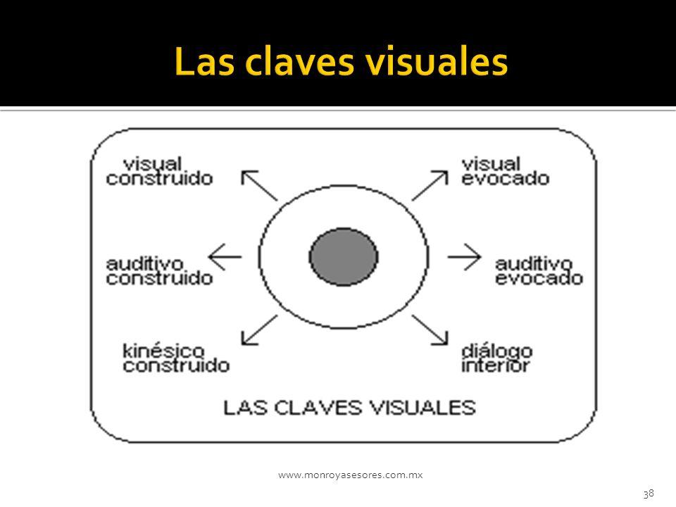Las claves visuales www.monroyasesores.com.mx