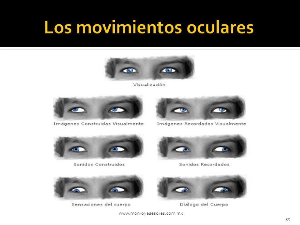 Los movimientos oculares