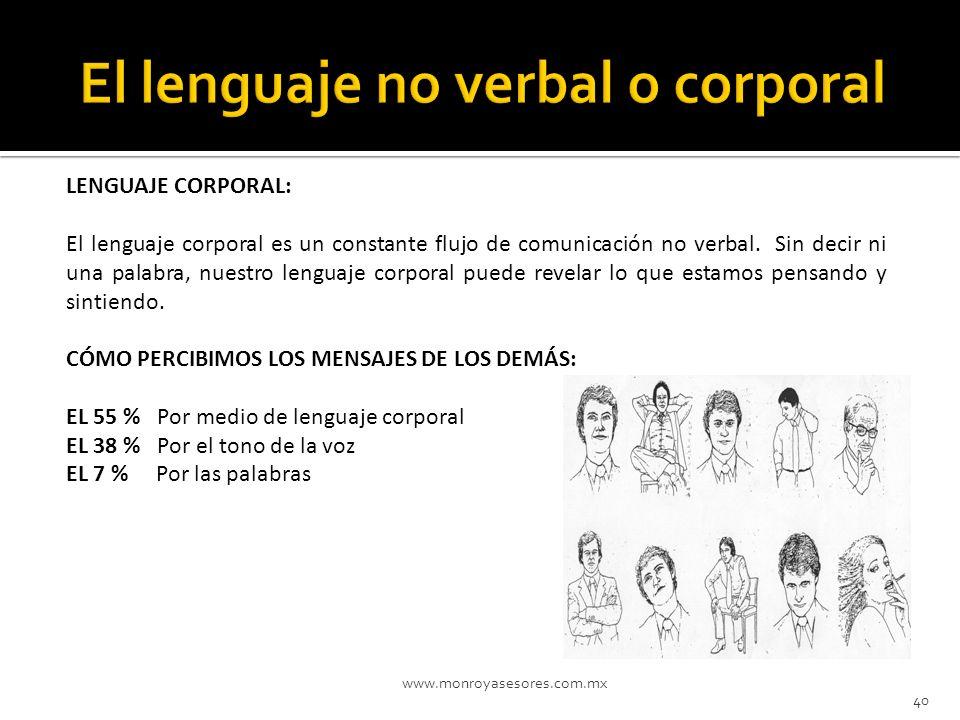El lenguaje no verbal o corporal