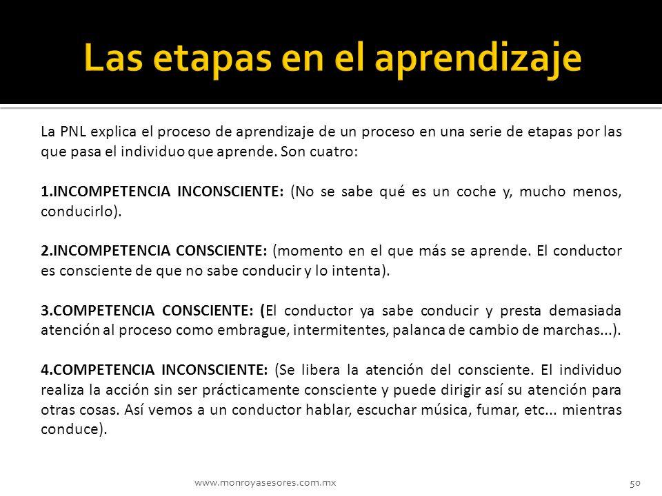 Las etapas en el aprendizaje