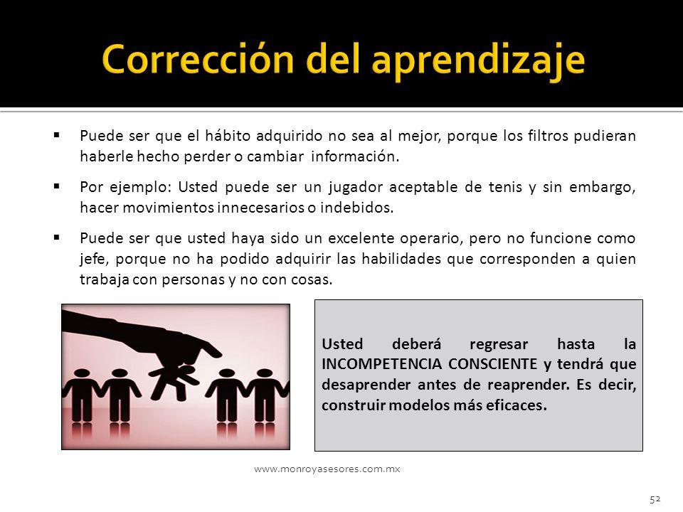 Corrección del aprendizaje
