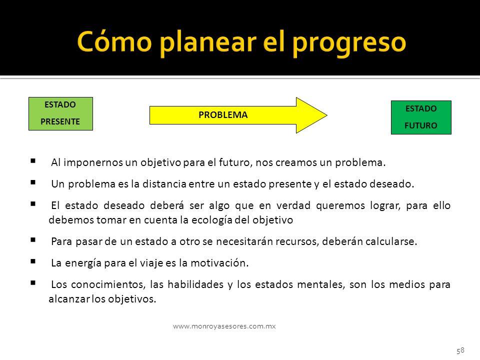 Cómo planear el progreso