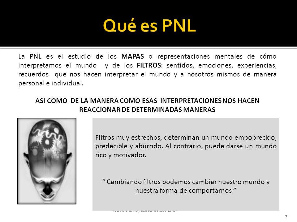 Qué es PNL
