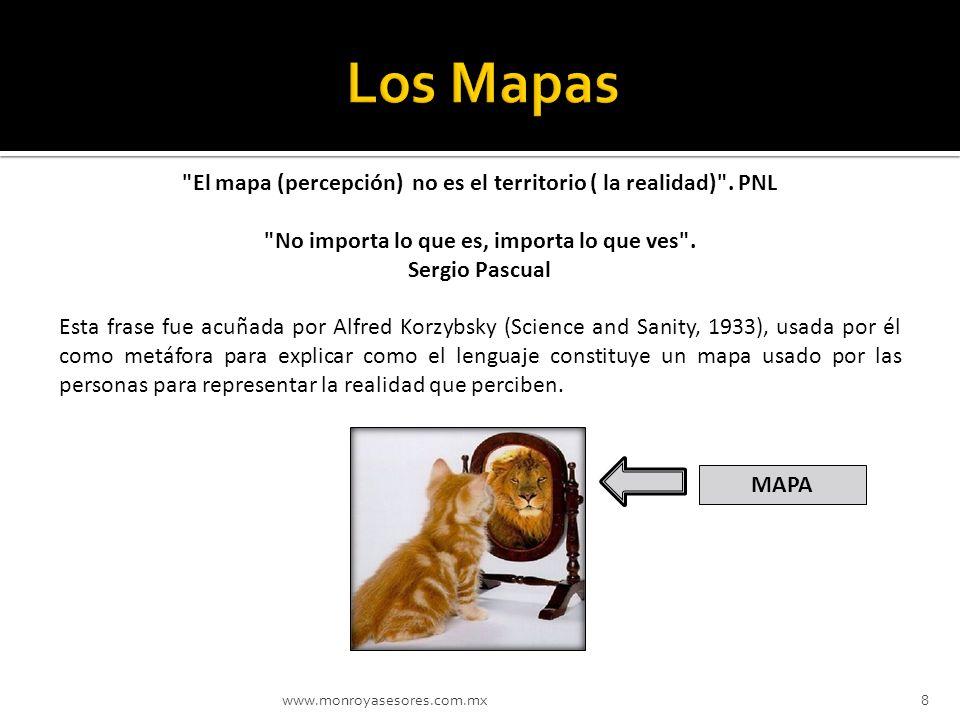 El mapa (percepción) no es el territorio ( la realidad) . PNL