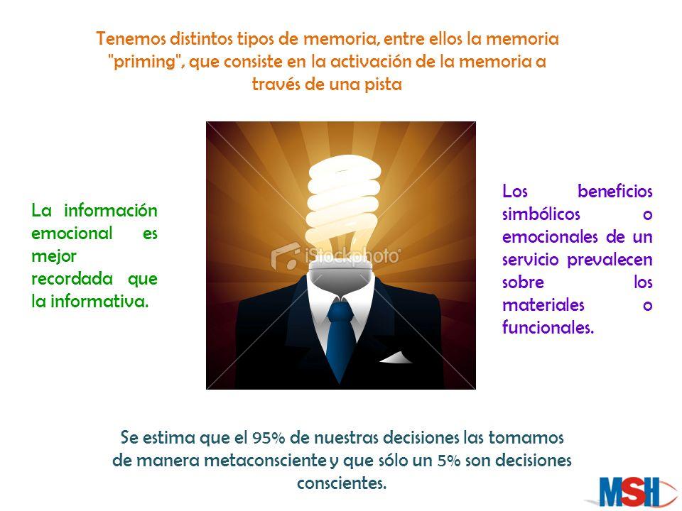 Tenemos distintos tipos de memoria, entre ellos la memoria priming , que consiste en la activación de la memoria a través de una pista