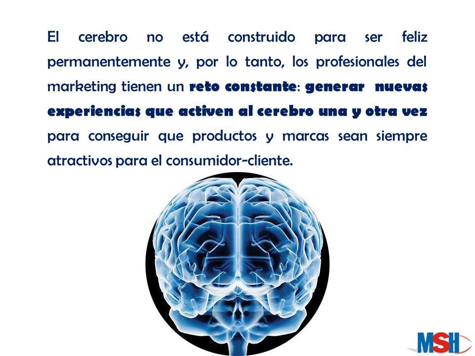 El cerebro no está construido para ser feliz permanentemente y, por lo tanto, los profesionales del marketing tienen un reto constante: generar nuevas experiencias que activen al cerebro una y otra vez para conseguir que productos y marcas sean siempre atractivos para el consumidor-cliente.
