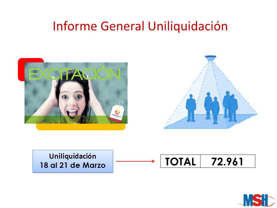 Informe General Uniliquidación