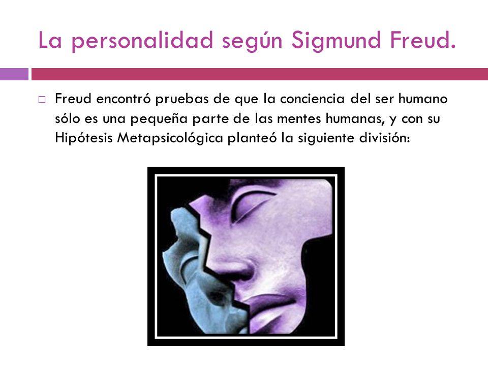La personalidad según Sigmund Freud.