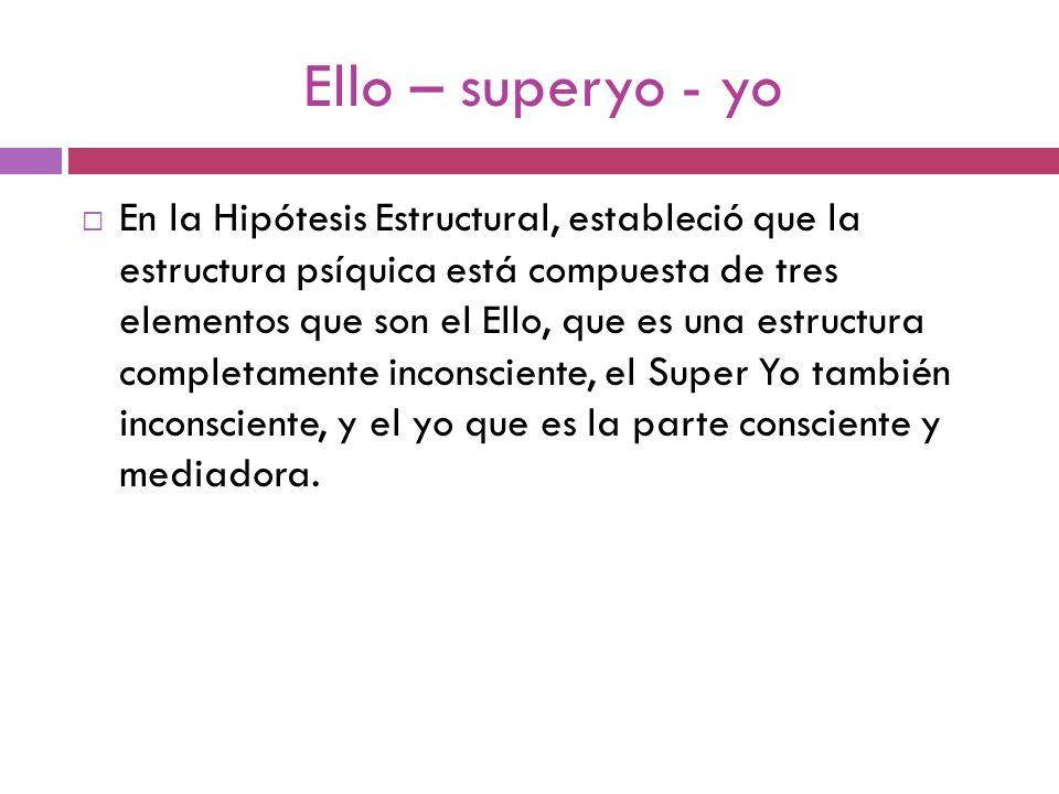 Ello – superyo - yo