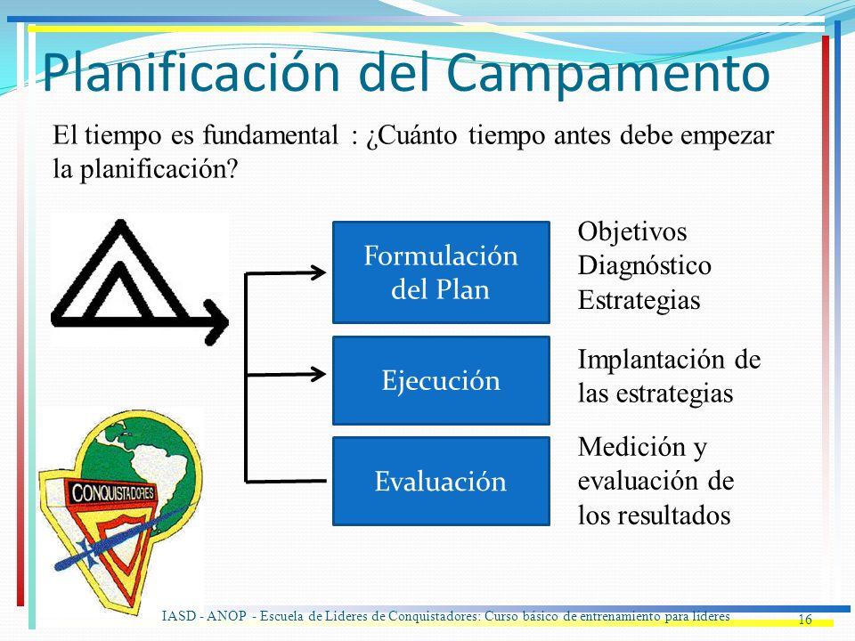 Planificación del Campamento
