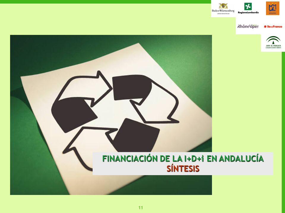 FINANCIACIÓN DE LA I+D+i EN ANDALUCÍA